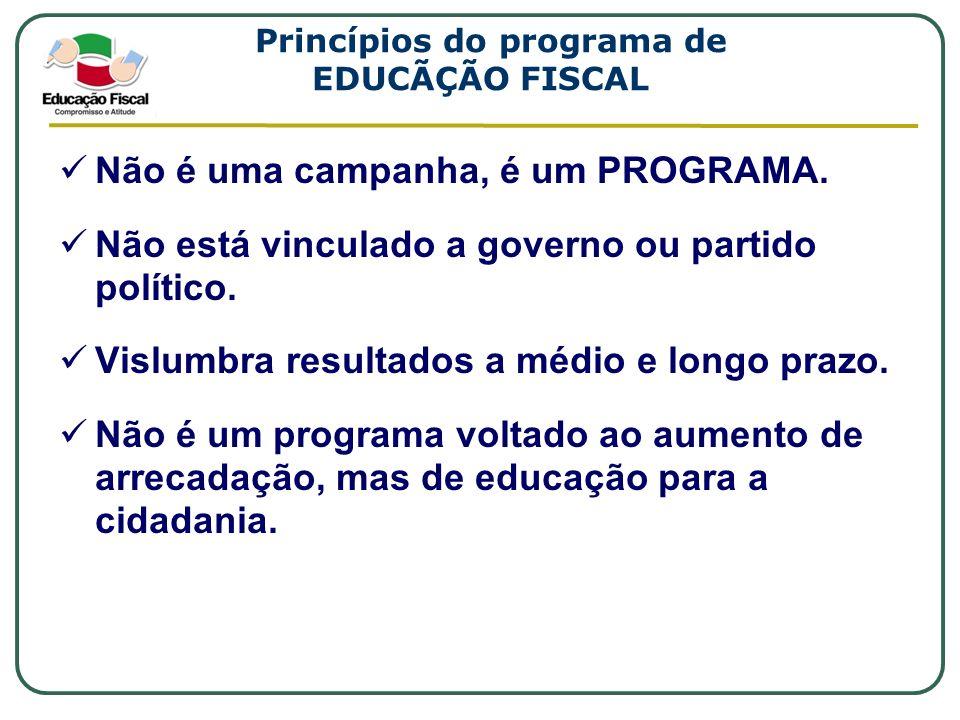 Princípios do programa de EDUCÃÇÃO FISCAL