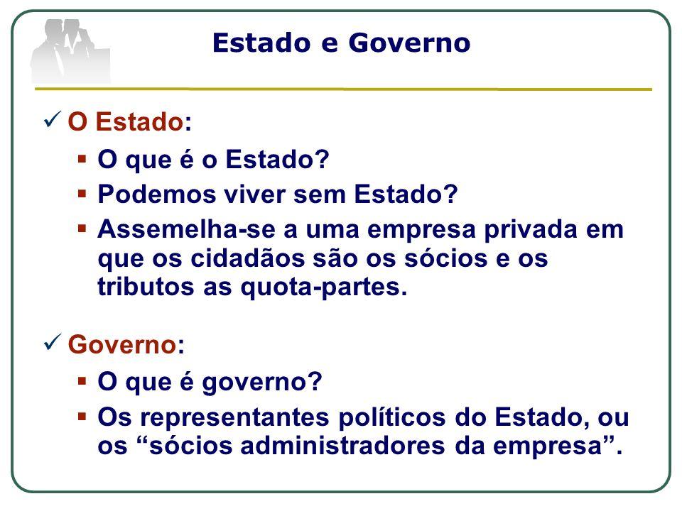 Estado e Governo O Estado: O que é o Estado Podemos viver sem Estado
