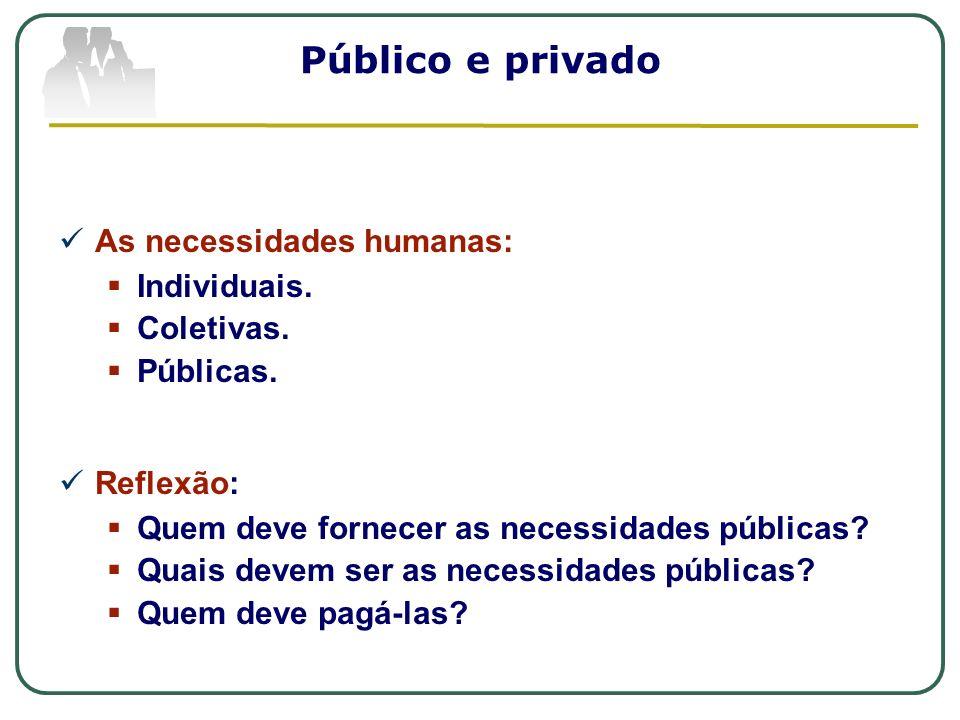 Público e privado As necessidades humanas: Individuais. Coletivas.