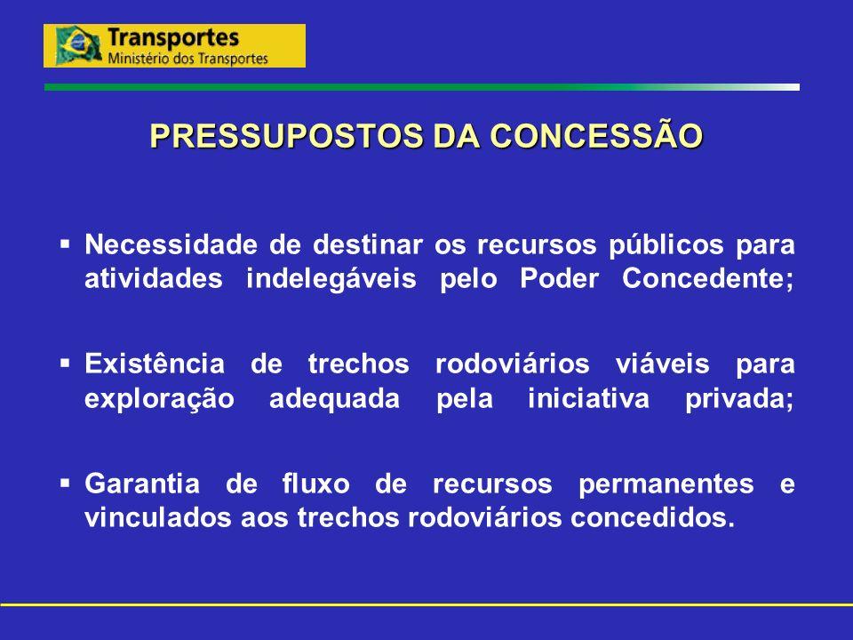 PRESSUPOSTOS DA CONCESSÃO
