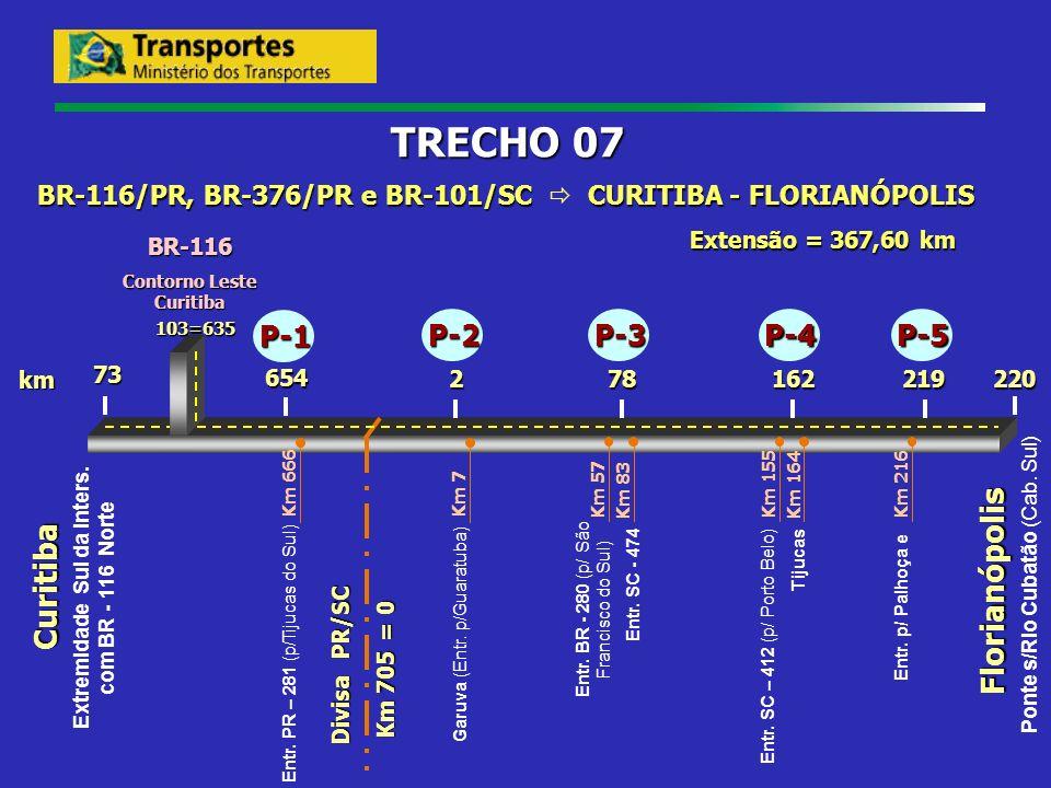 Contorno Leste Curitiba Extremidade Sul da Inters. com BR - 116 Norte