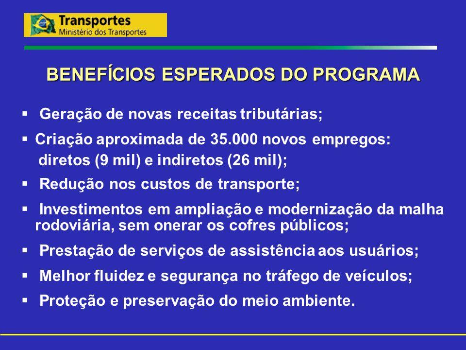 BENEFÍCIOS ESPERADOS DO PROGRAMA