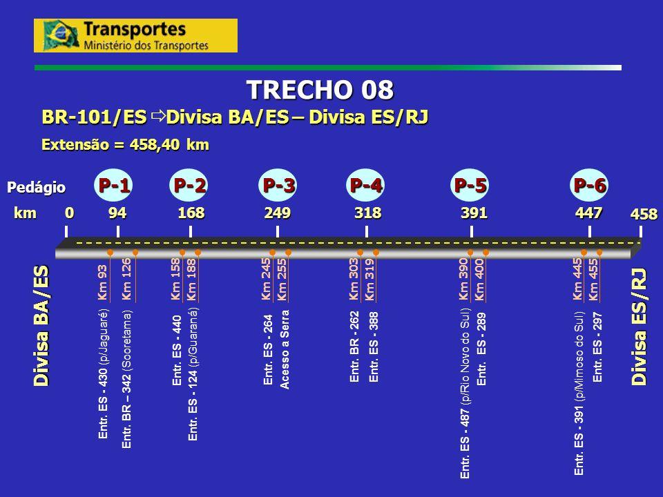 TRECHO 08 BR-101/ES ð Divisa BA/ES – Divisa ES/RJ P-1 P-2 P-3 P-4 P-5