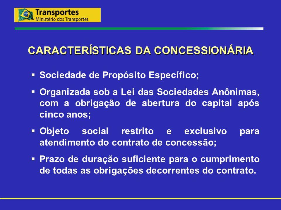 CARACTERÍSTICAS DA CONCESSIONÁRIA