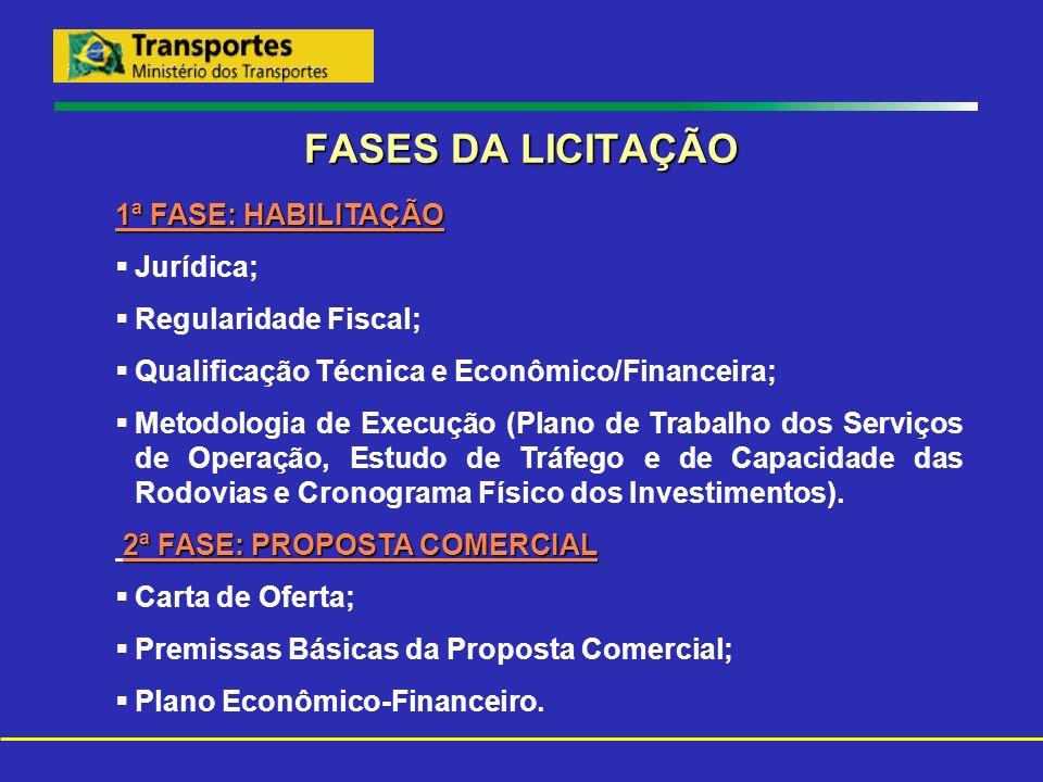 FASES DA LICITAÇÃO 1ª FASE: HABILITAÇÃO Jurídica; Regularidade Fiscal;