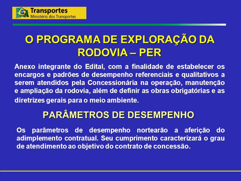 PARÂMETROS DE DESEMPENHO