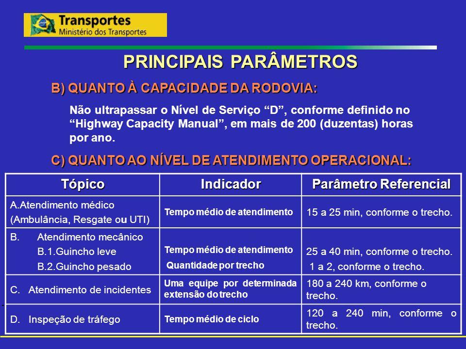 PRINCIPAIS PARÂMETROS Parâmetro Referencial