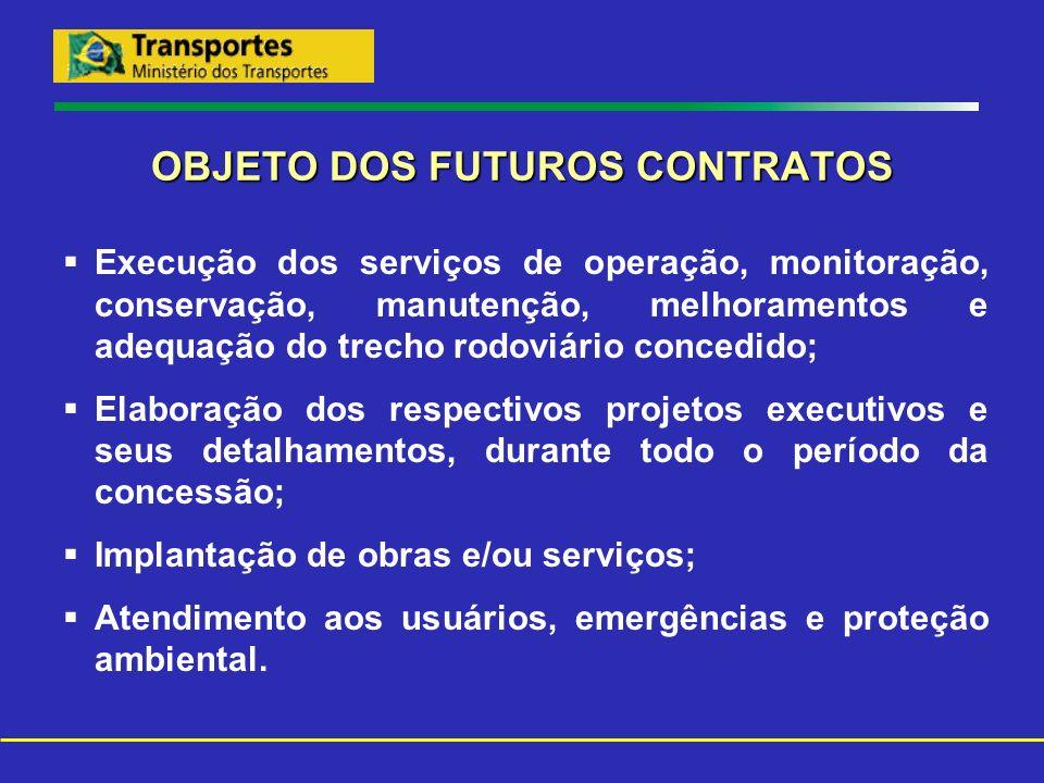 OBJETO DOS FUTUROS CONTRATOS