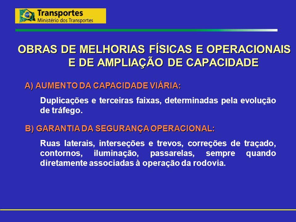 OBRAS DE MELHORIAS FÍSICAS E OPERACIONAIS E DE AMPLIAÇÃO DE CAPACIDADE