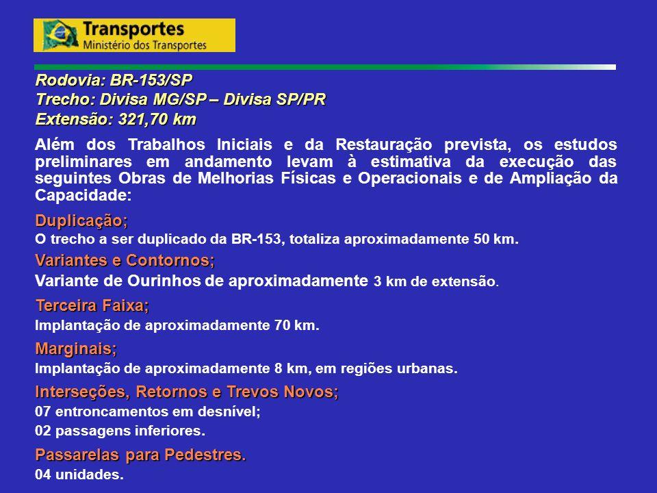Trecho: Divisa MG/SP – Divisa SP/PR Extensão: 321,70 km