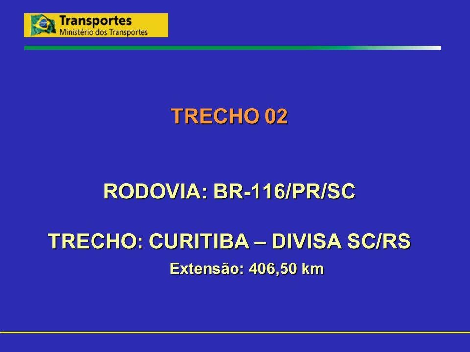 TRECHO 02 RODOVIA: BR-116/PR/SC TRECHO: CURITIBA – DIVISA SC/RS Extensão: 406,50 km