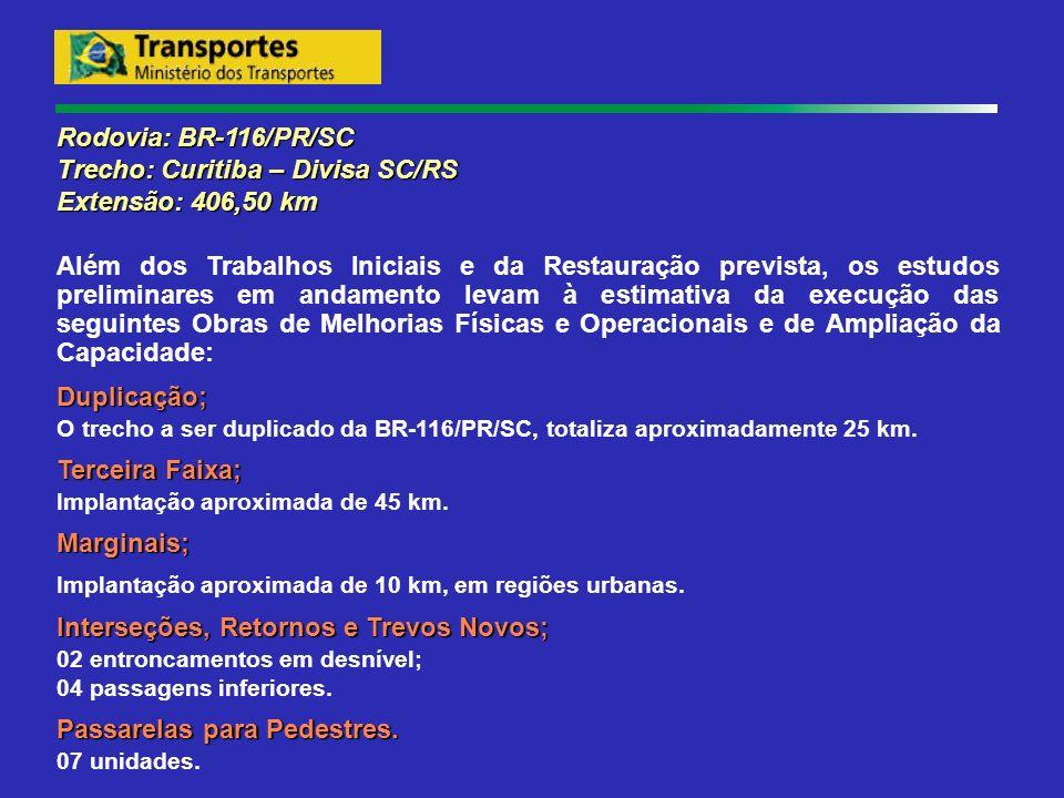 Trecho: Curitiba – Divisa SC/RS Extensão: 406,50 km
