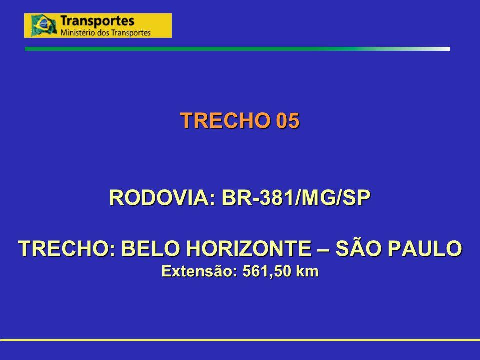 TRECHO 05 RODOVIA: BR-381/MG/SP TRECHO: BELO HORIZONTE – SÃO PAULO Extensão: 561,50 km
