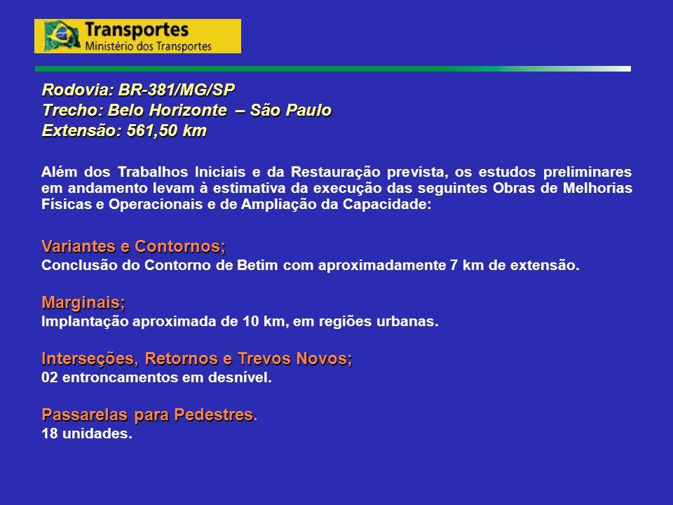 Trecho: Belo Horizonte – São Paulo Extensão: 561,50 km