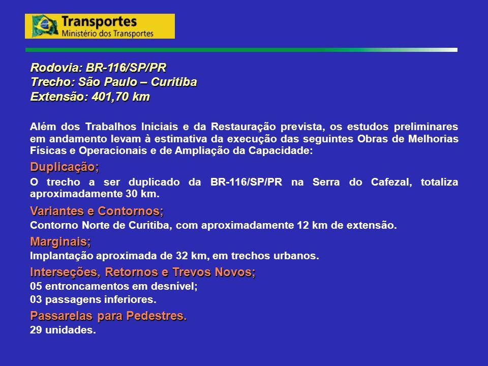 Trecho: São Paulo – Curitiba Extensão: 401,70 km