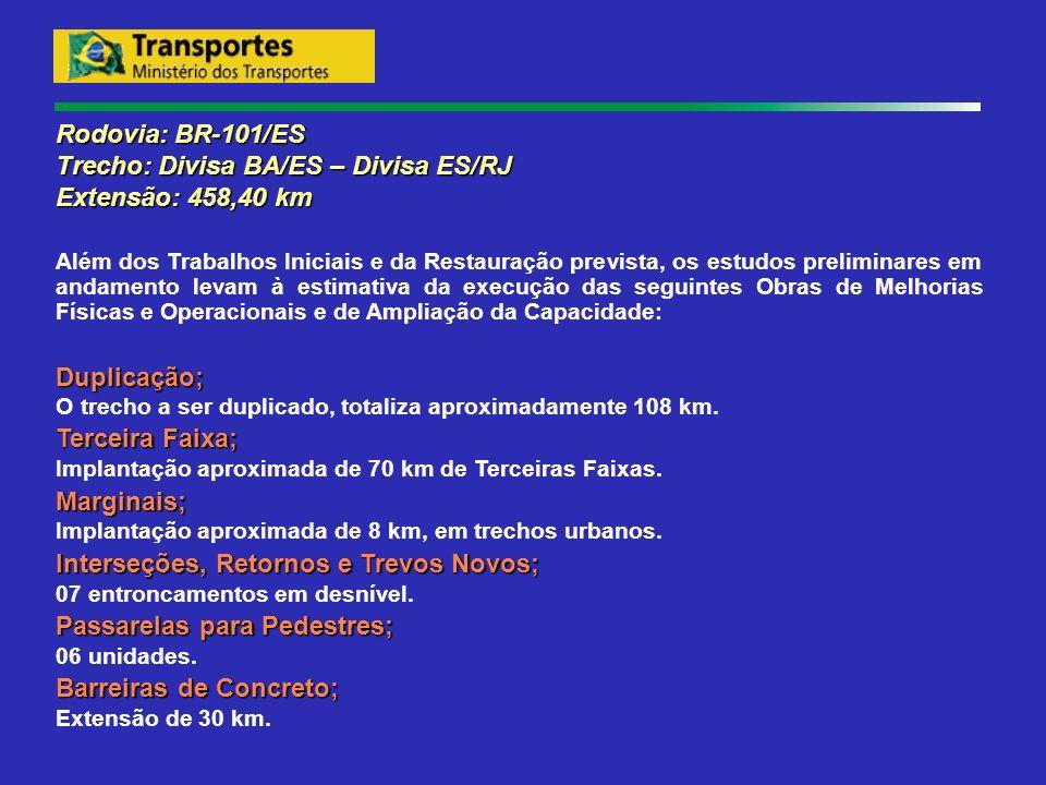 Trecho: Divisa BA/ES – Divisa ES/RJ Extensão: 458,40 km