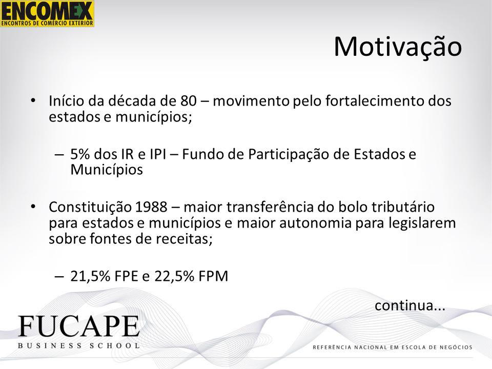 Motivação Início da década de 80 – movimento pelo fortalecimento dos estados e municípios;