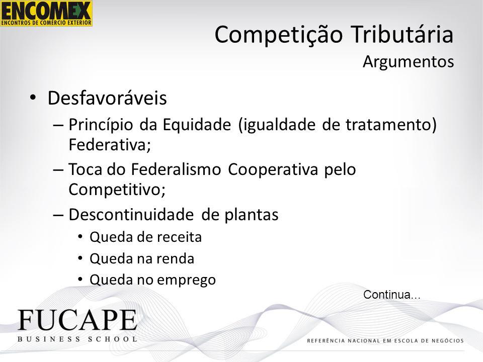Competição Tributária Argumentos