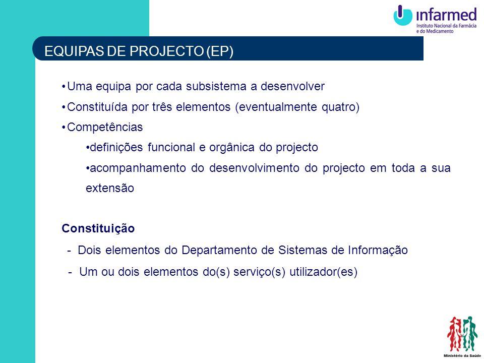 EQUIPAS DE PROJECTO (EP)