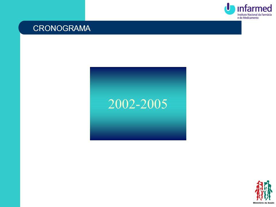 CRONOGRAMA 2002-2005