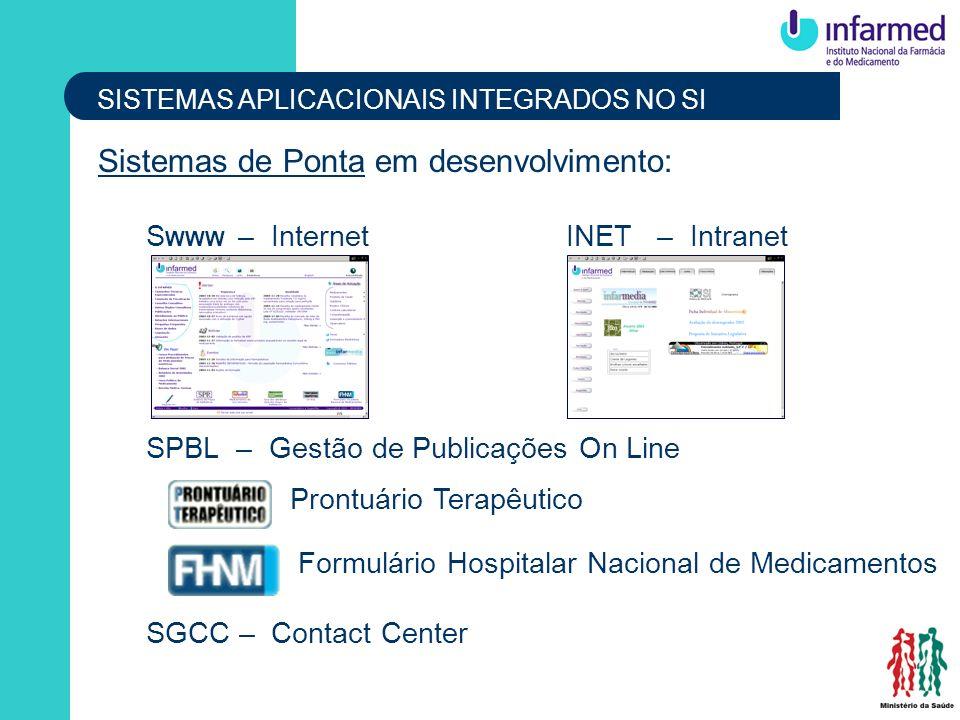 Sistemas de Ponta em desenvolvimento: