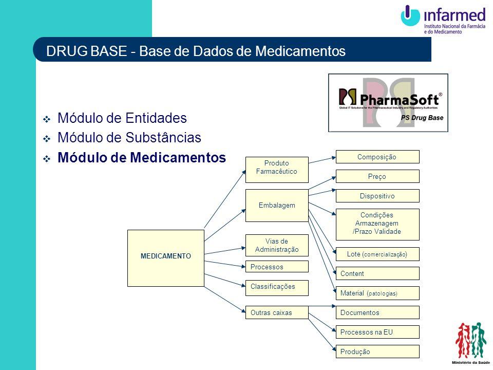DRUG BASE - Base de Dados de Medicamentos
