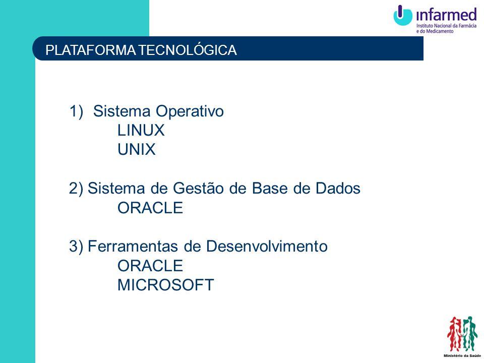 2) Sistema de Gestão de Base de Dados ORACLE