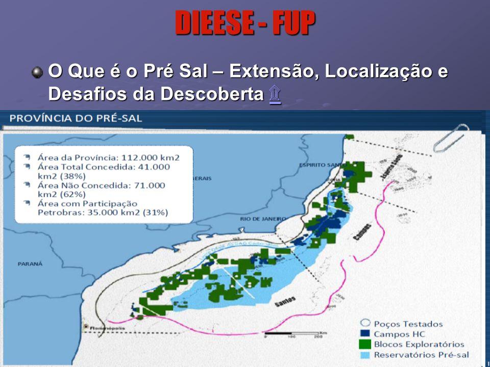 DIEESE - FUP O Que é o Pré Sal – Extensão, Localização e Desafios da Descoberta ۩
