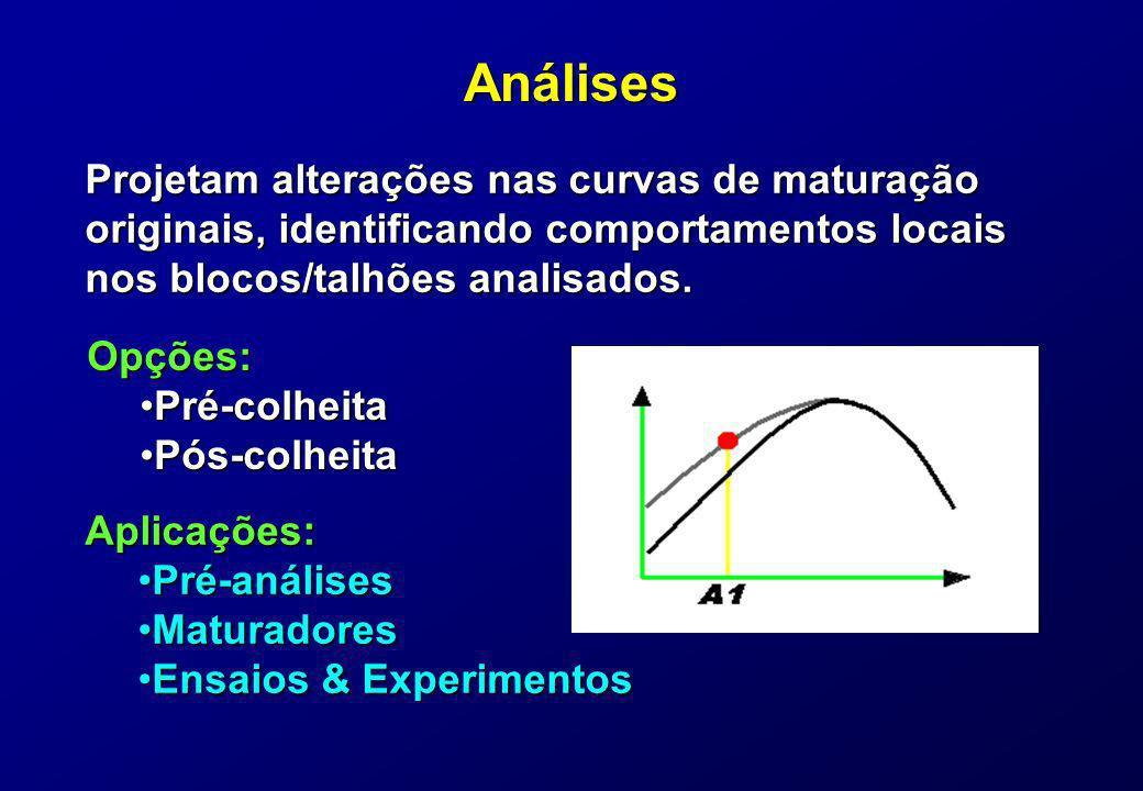 Análises Projetam alterações nas curvas de maturação