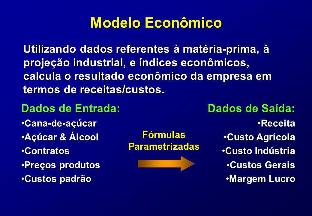 Modelo Econômico Utilizando dados referentes à matéria-prima, à
