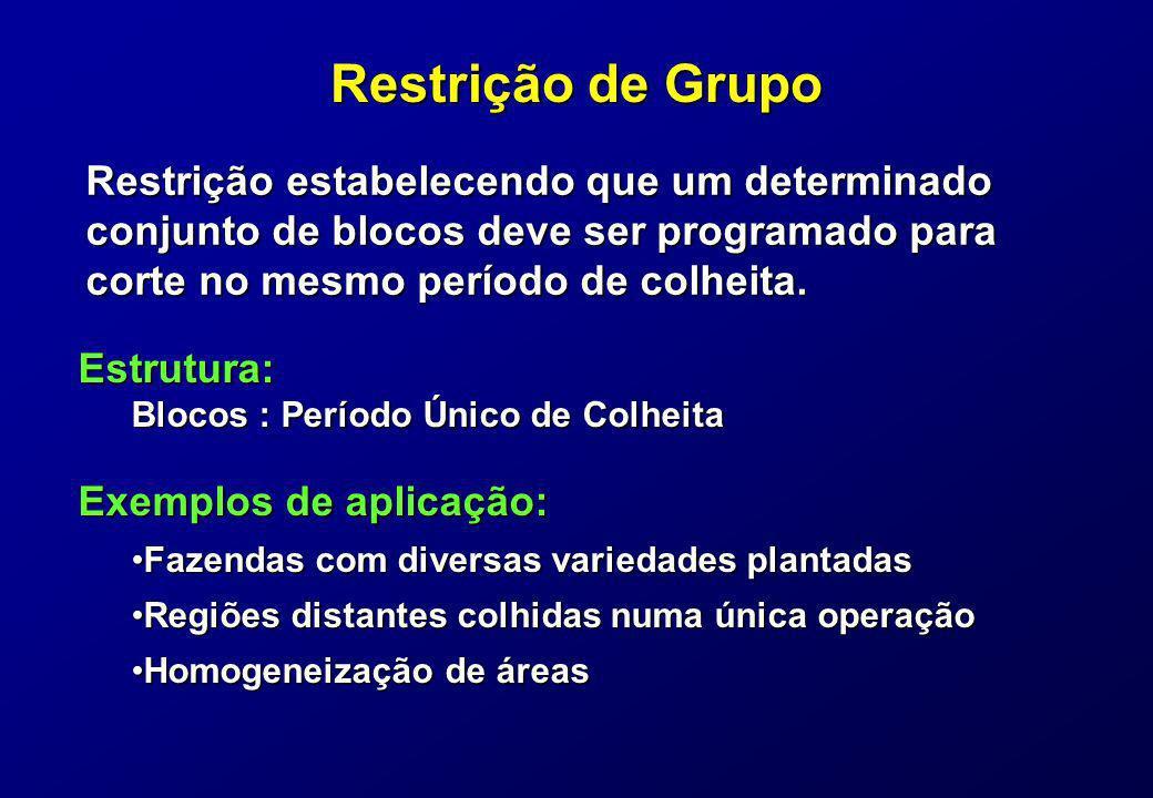 Restrição de Grupo Restrição estabelecendo que um determinado
