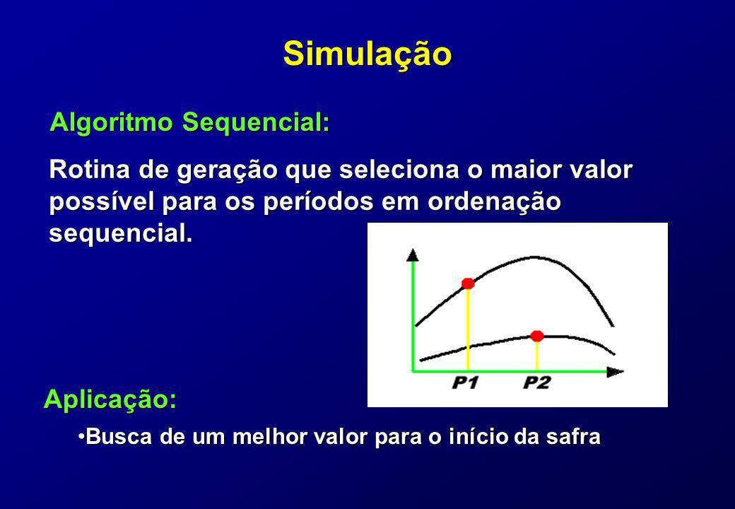 Simulação Algoritmo Sequencial: