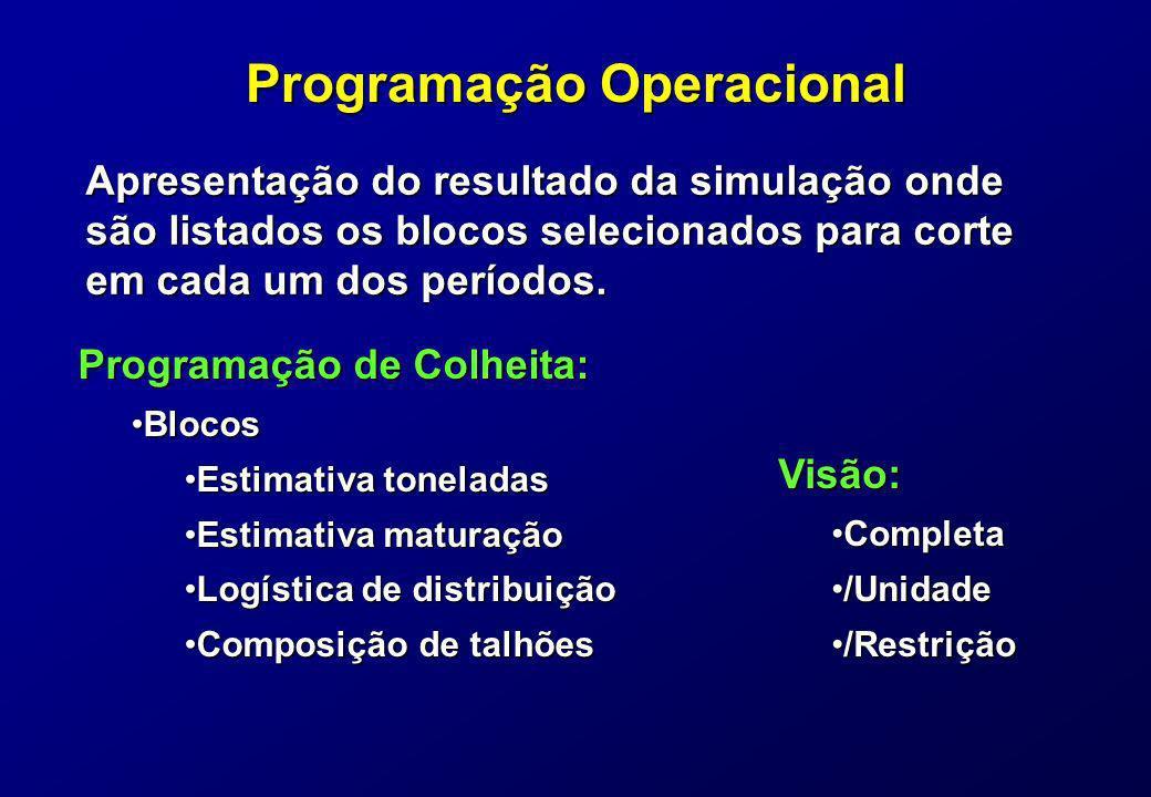 Programação Operacional