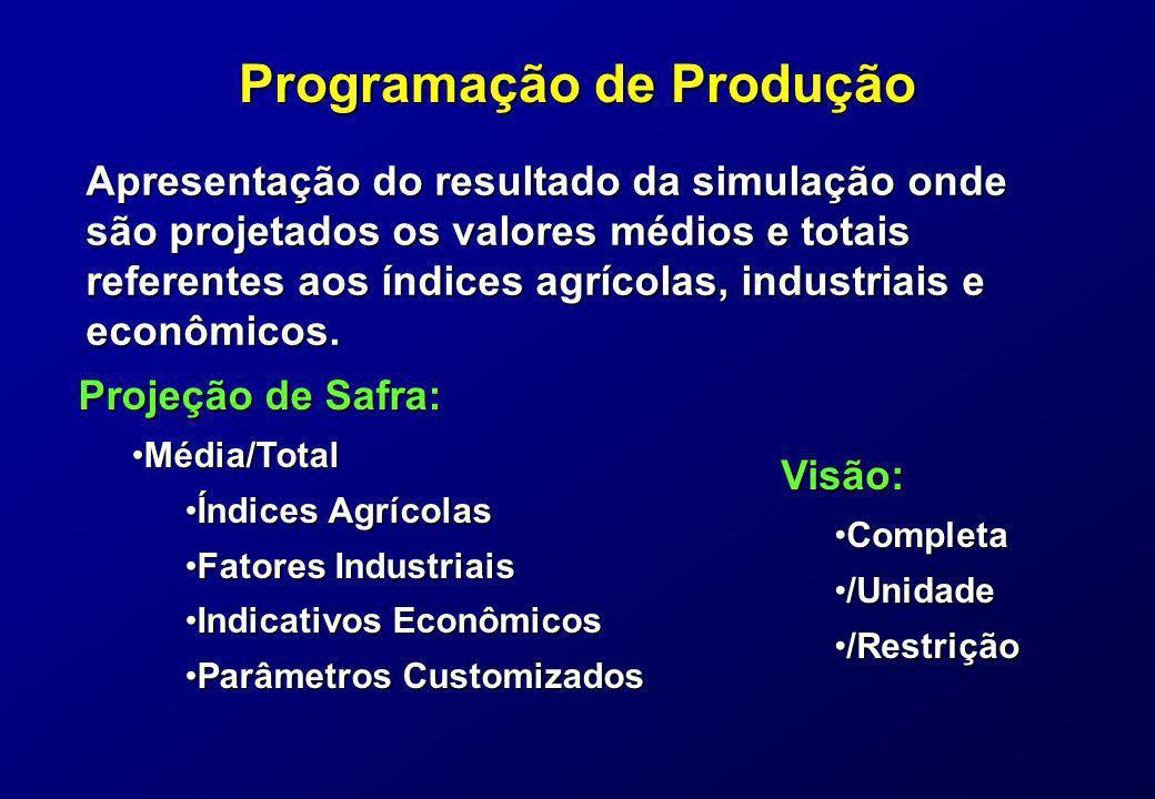 Programação de Produção