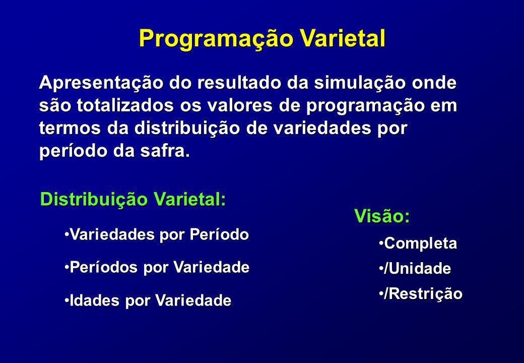 Programação Varietal Apresentação do resultado da simulação onde
