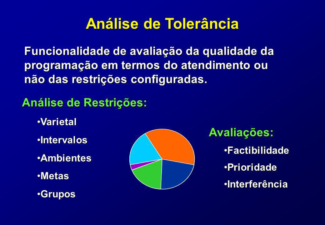 Análise de Tolerância Funcionalidade de avaliação da qualidade da