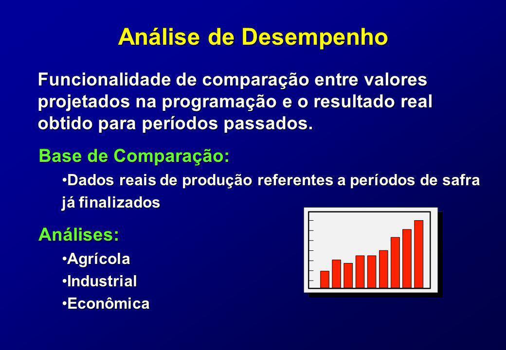 Análise de Desempenho Funcionalidade de comparação entre valores