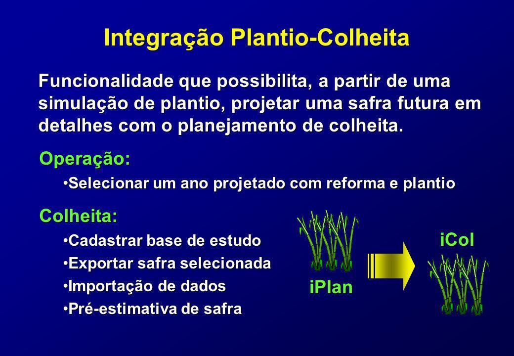 Integração Plantio-Colheita