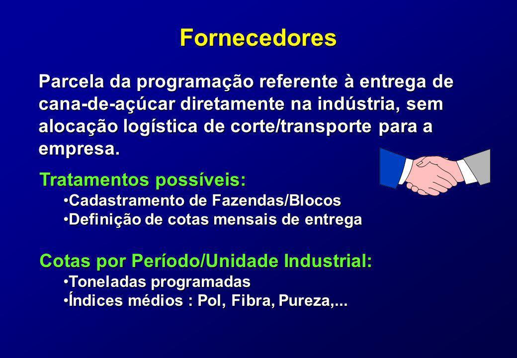 Fornecedores Parcela da programação referente à entrega de