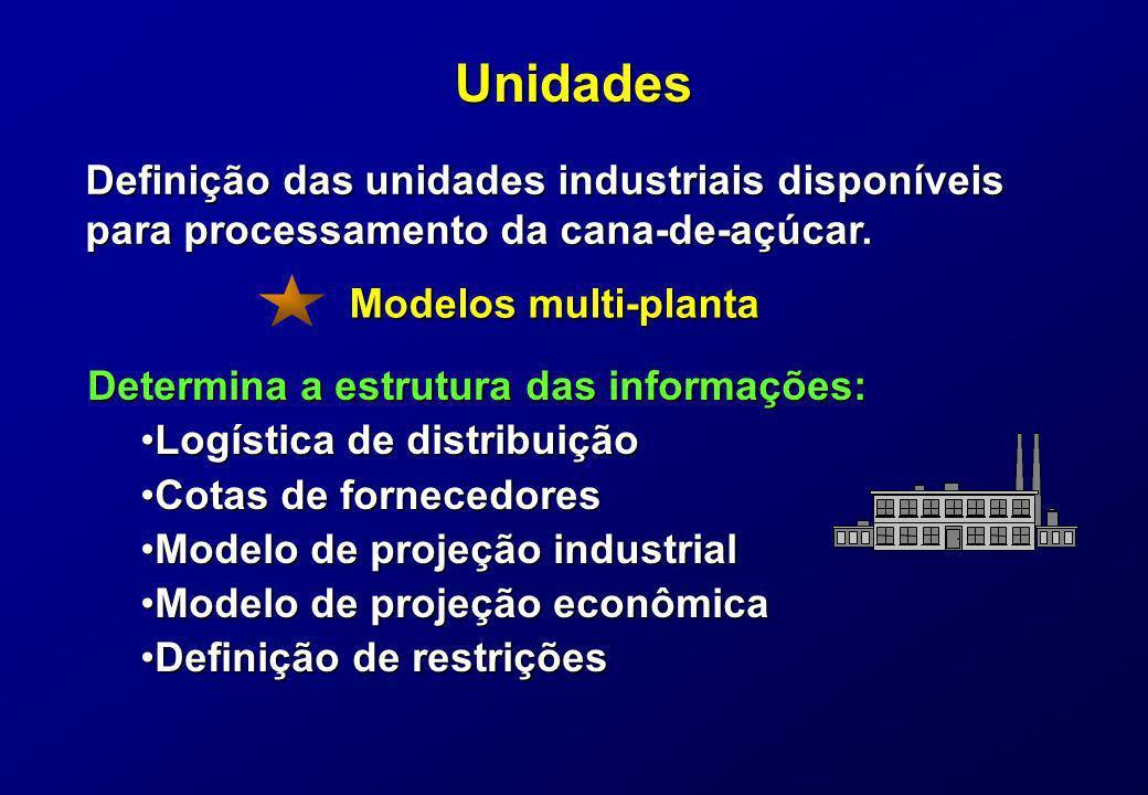 Unidades Definição das unidades industriais disponíveis