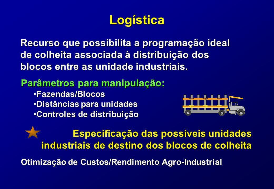 Logística Recurso que possibilita a programação ideal