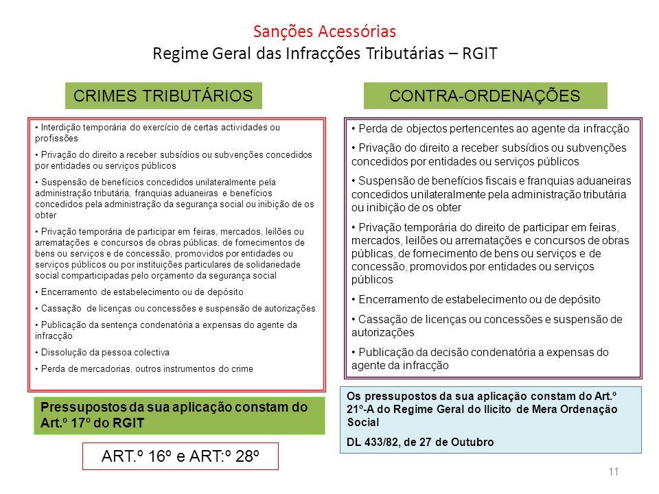 Sanções Acessórias Regime Geral das Infracções Tributárias – RGIT