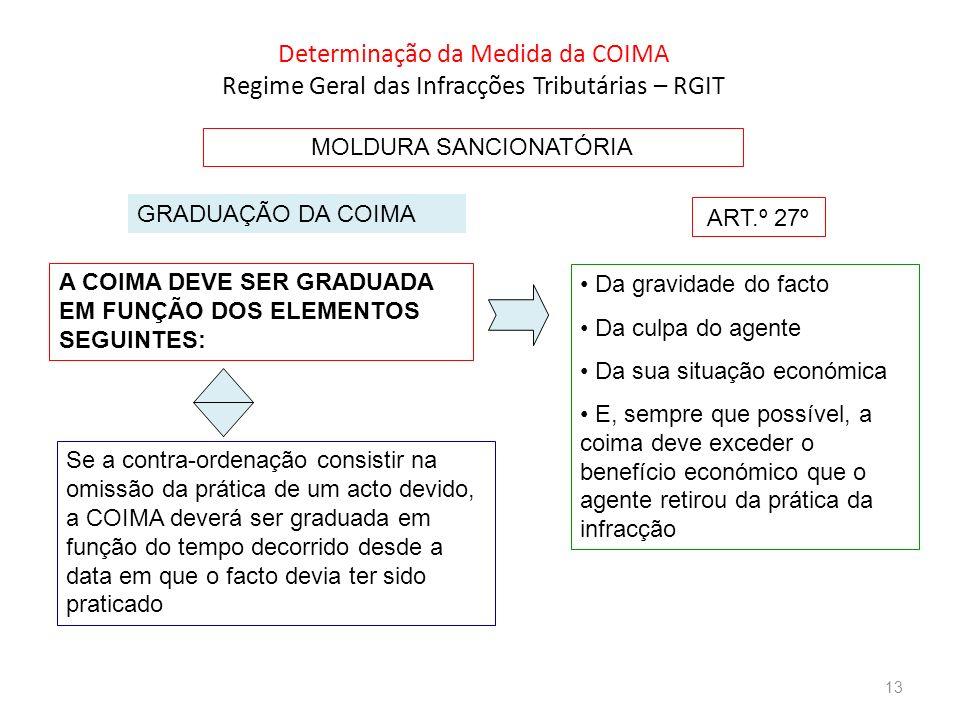 MOLDURA SANCIONATÓRIA