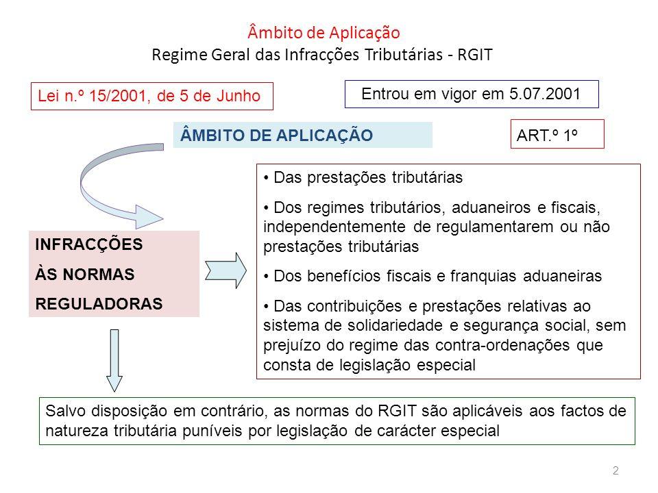 Âmbito de Aplicação Regime Geral das Infracções Tributárias - RGIT
