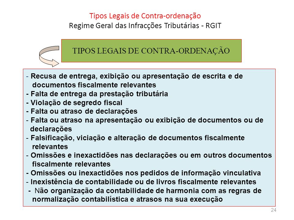 TIPOS LEGAIS DE CONTRA-ORDENAÇÃO