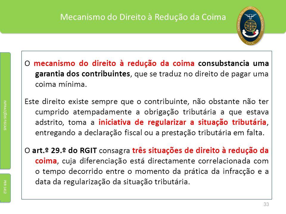 Mecanismo do Direito à Redução da Coima