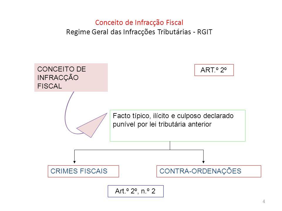 Conceito de Infracção Fiscal Regime Geral das Infracções Tributárias - RGIT