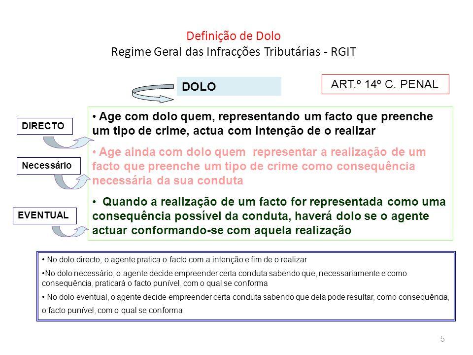 Definição de Dolo Regime Geral das Infracções Tributárias - RGIT