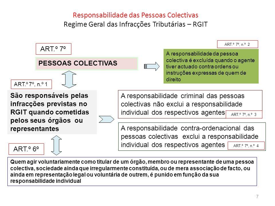 Responsabilidade das Pessoas Colectivas Regime Geral das Infracções Tributárias – RGIT