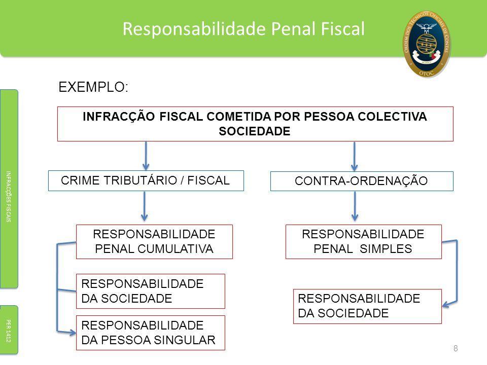 Responsabilidade Penal Fiscal